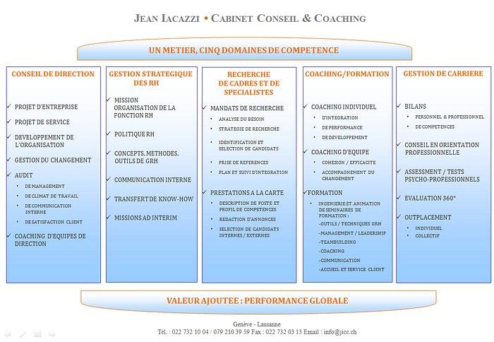 Iacazzi Jean Cabinet Conseil et Coaching