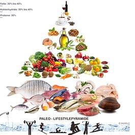 Coaching: Ernährung, Prävention, Bewegung