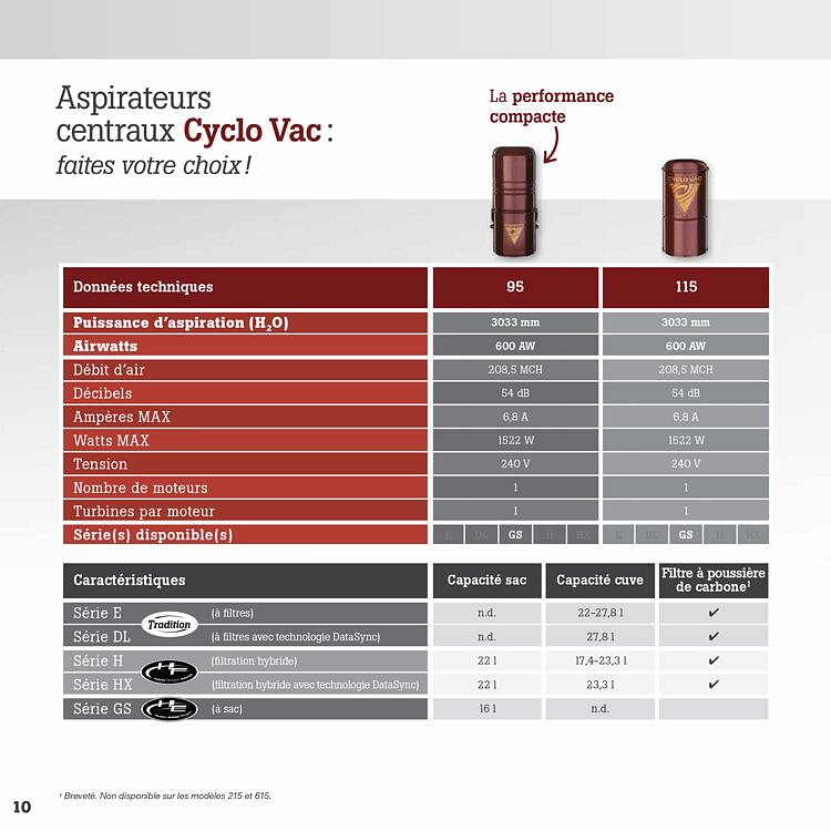 Simplyvac s rl nyon adresse horaires d 39 ouverture sur - Aspiration centralisee cyclovac ...