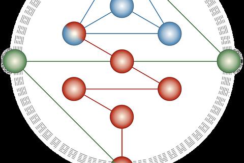 Mappa delle Chiavi Energetiche