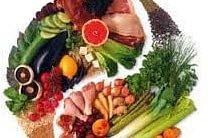 Metabolic Typing - Stoffwechselanalyse