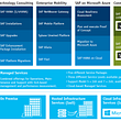 ITPC Services Overview