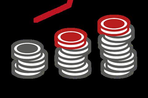 Direktinvestitionen in KMU