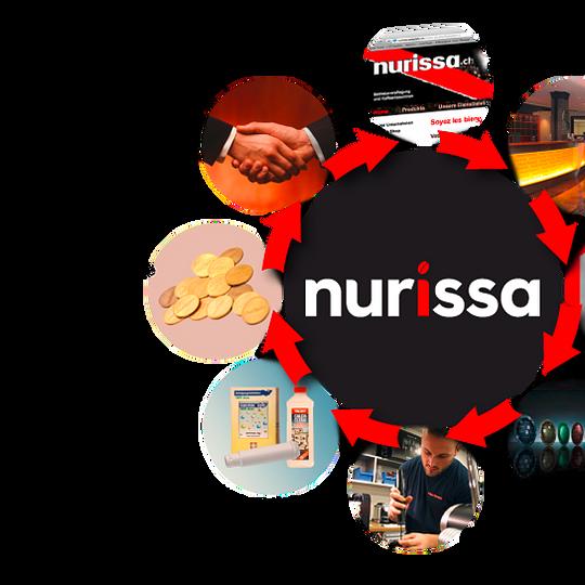 Nurissa SA