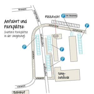 Parkplatz Situation