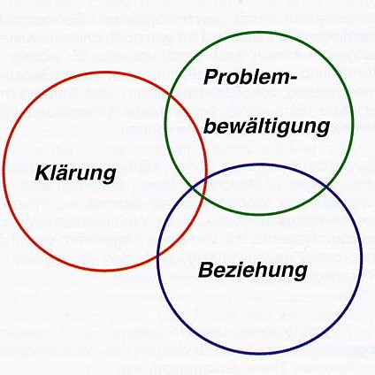 Dr. med. R. Holzmann - Psychologische Beratung & Psychotherapie