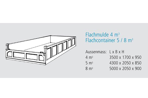 Flachmulde 4 m3 / Flachcontainer 5 / 8 m3