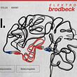 Elektro Brodbeck AG Homepage