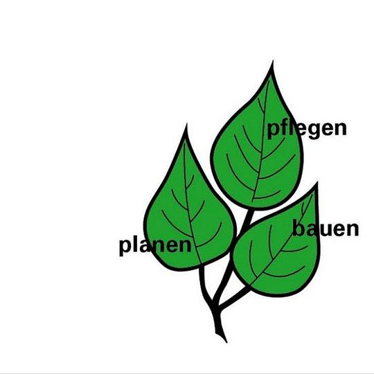 Würth Gartenbau AG