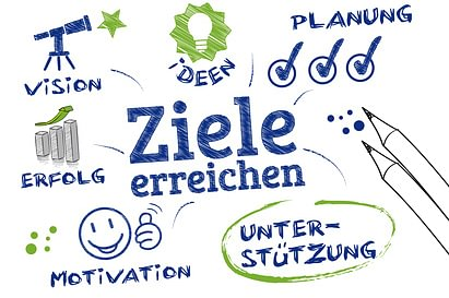 Resilienztraining, Teamcoaching - Potenzialentwicklung pur!