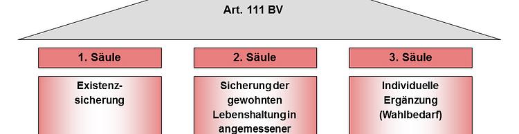 SVbroker Schweizer Versicherungsbroker GmbH