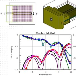SMA-Stecker als 3D EM-Simulationsmodell