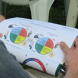 Insights MDI Analyse