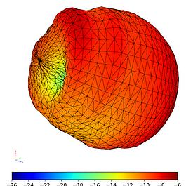 3D Antennendiagramm, gemessen in unserer echofreien Halle
