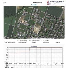 DKS Erschütterungen Monitoring  Ettingen