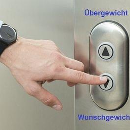 Abnehmen - Gewicht regulieren - Wunschgewicht erreichen und erhalten - www.morueco.ch