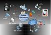 Proton Automation GmbH