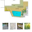 Gartenplanung