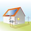 Baschnagel Elektro AG in Rheinau, Solaranlagen