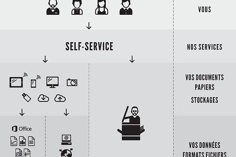 PRINT SELF-SERVICE + MOBILE PRINT
