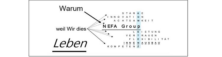 NEFA Group AG