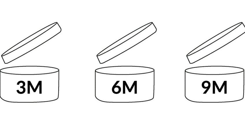 Haltbarkeit Kosmetik Symbol